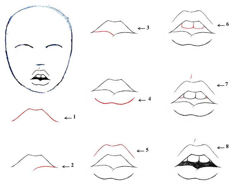 drawing an open mouth for portraits 1